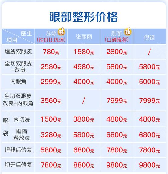 上海九院双眼皮修复多少钱